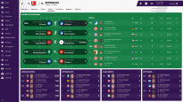 Football Manager 2019 - Screenshots - Bild 1