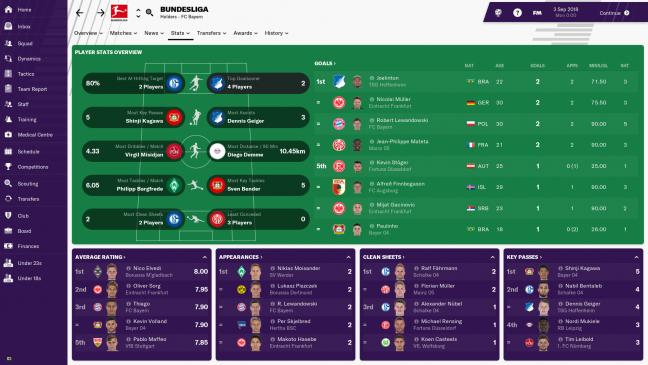Football Manager 2019 - Screenshots - Bild 1